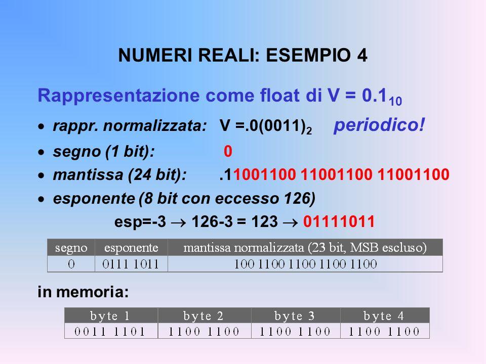 NUMERI REALI: ESEMPIO 4 Rappresentazione come float di V = 0.1 10 rappr. normalizzata: V =.0(0011) 2 periodico! segno (1 bit): 0 mantissa (24 bit):.11