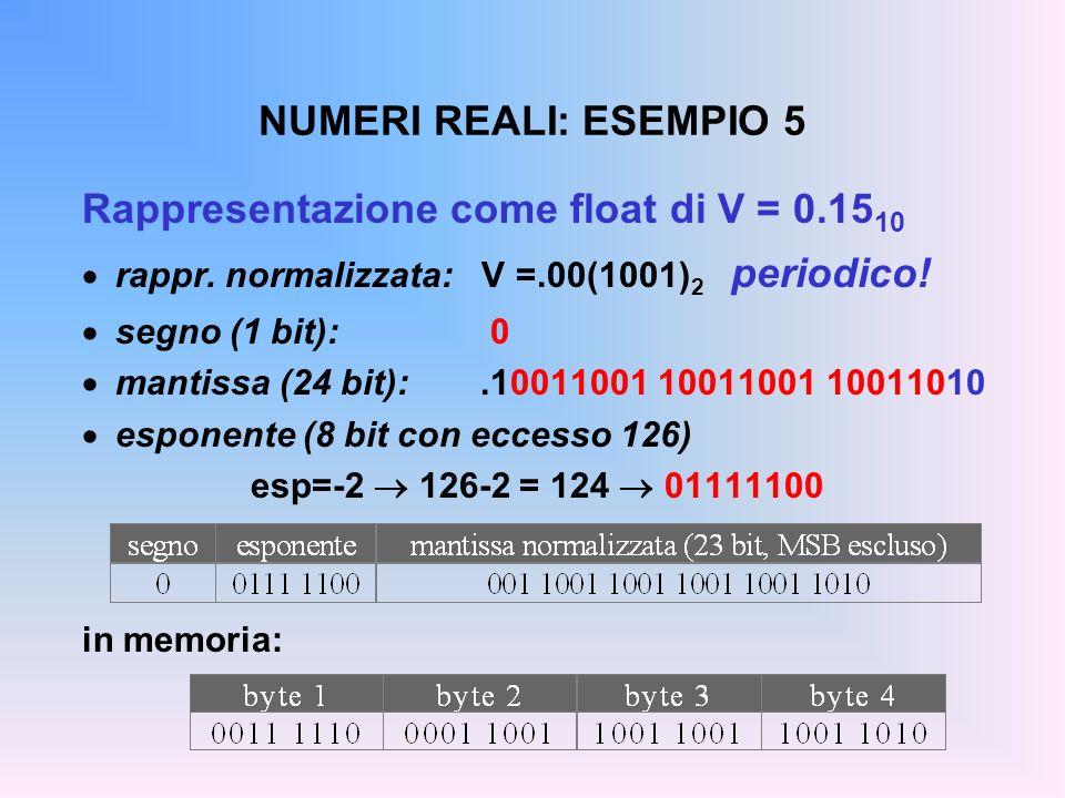 NUMERI REALI: ESEMPIO 5 Rappresentazione come float di V = 0.15 10 rappr. normalizzata: V =.00(1001) 2 periodico! segno (1 bit): 0 mantissa (24 bit):.