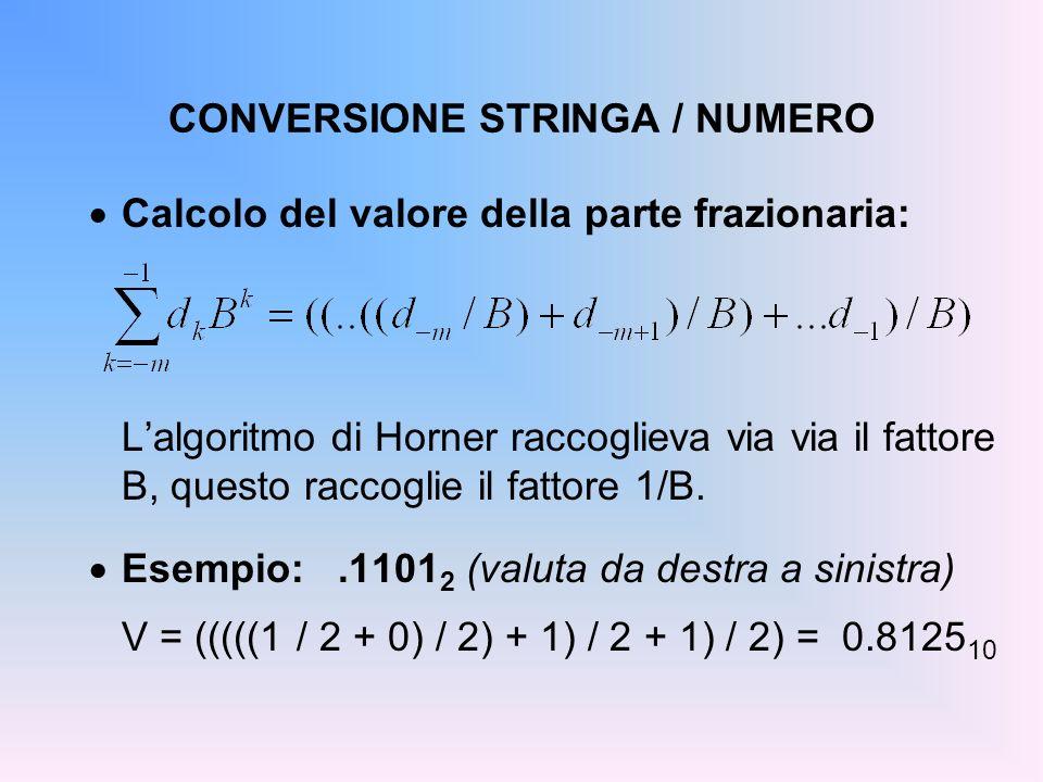 CONVERSIONE STRINGA / NUMERO Calcolo del valore della parte frazionaria: Lalgoritmo di Horner raccoglieva via via il fattore B, questo raccoglie il fa