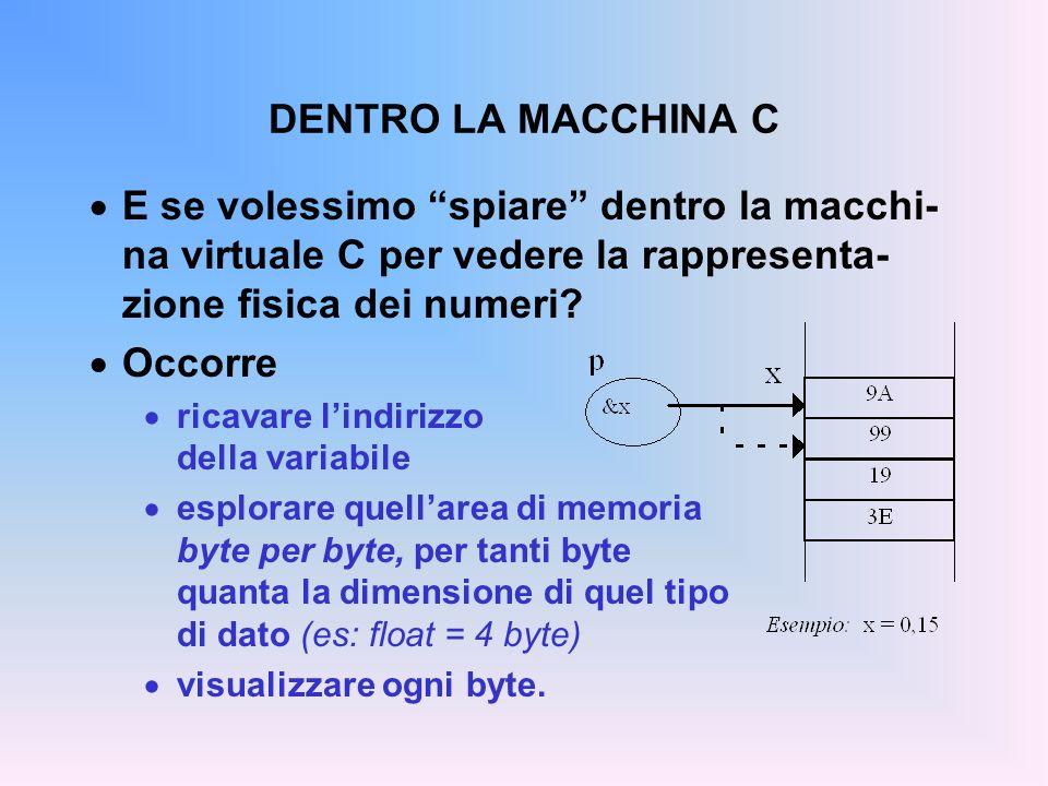 DENTRO LA MACCHINA C E se volessimo spiare dentro la macchi- na virtuale C per vedere la rappresenta- zione fisica dei numeri? Occorre ricavare lindir