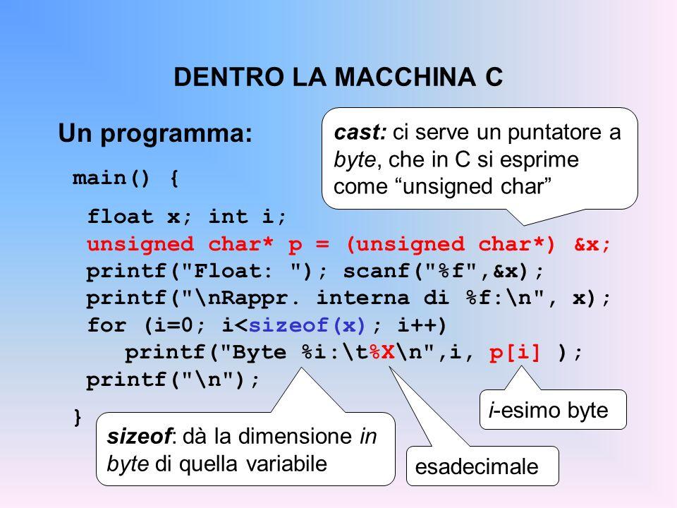 DENTRO LA MACCHINA C Un programma: main() { float x; int i; unsigned char* p = (unsigned char*) &x; printf(