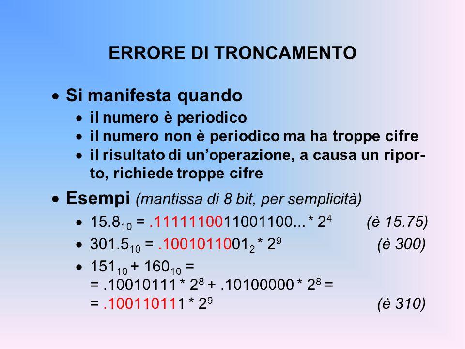 ERRORE DI TRONCAMENTO Si manifesta quando il numero è periodico il numero non è periodico ma ha troppe cifre il risultato di unoperazione, a causa un