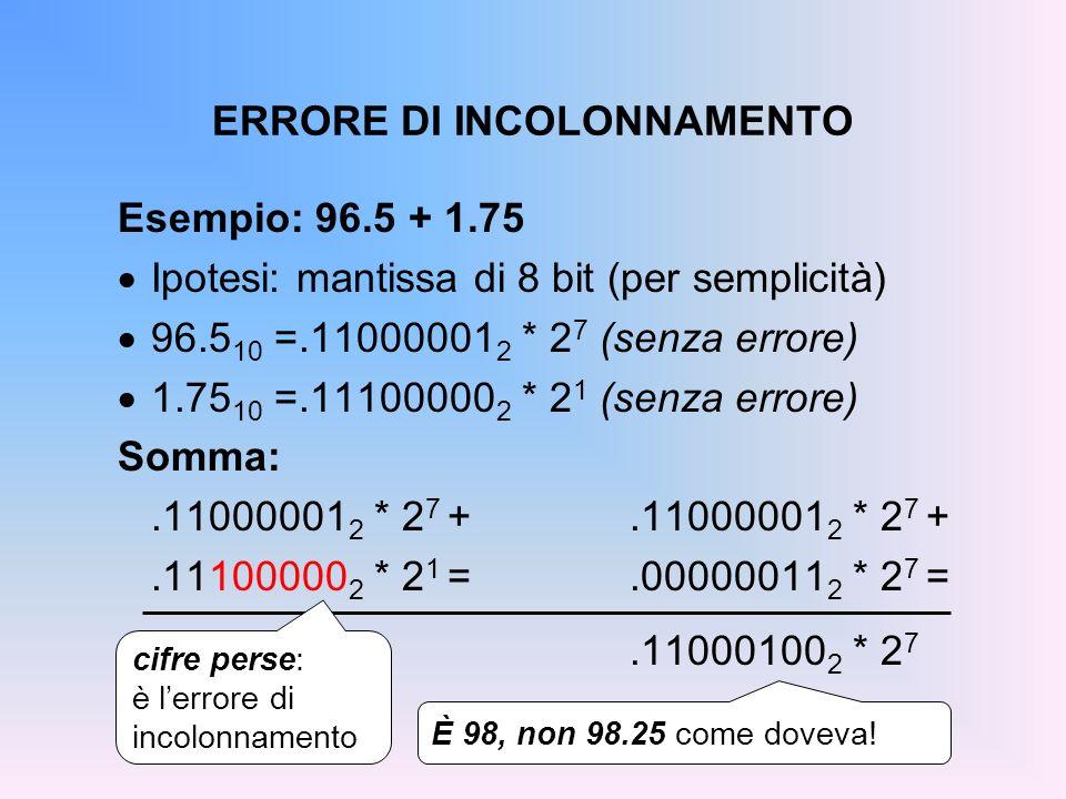 ERRORE DI INCOLONNAMENTO Esempio: 96.5 + 1.75 Ipotesi: mantissa di 8 bit (per semplicità) 96.5 10 =.11000001 2 * 2 7 (senza errore) 1.75 10 =.11100000