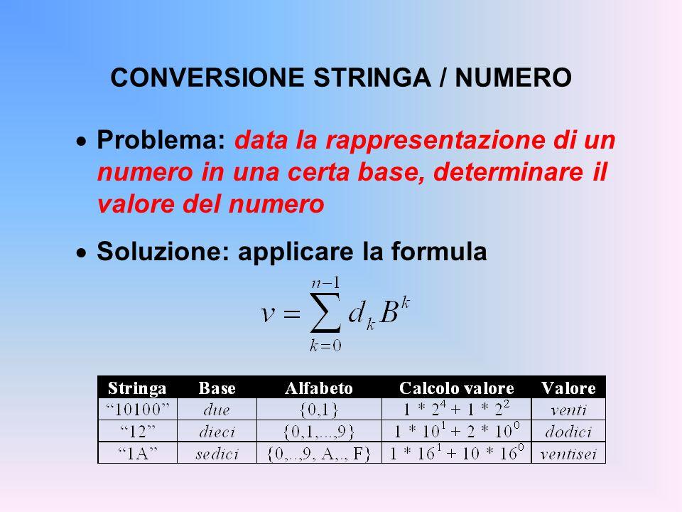 CONVERSIONE STRINGA / NUMERO Problema: data la rappresentazione di un numero in una certa base, determinare il valore del numero Soluzione: applicare