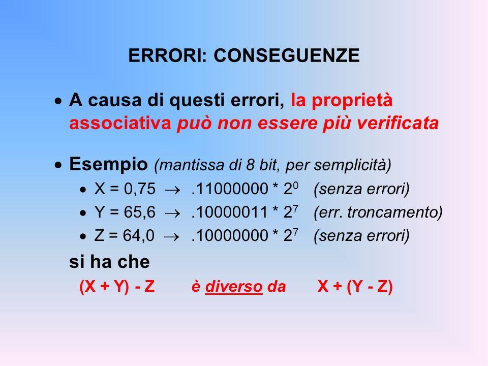 ERRORI: CONSEGUENZE A causa di questi errori, la proprietà associativa può non essere più verificata Esempio (mantissa di 8 bit, per semplicità) X = 0