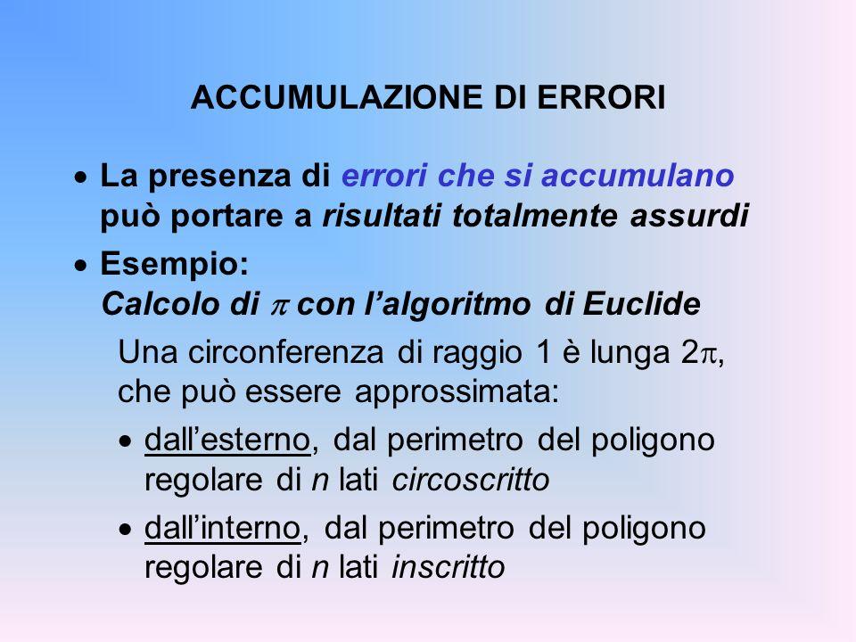 ACCUMULAZIONE DI ERRORI La presenza di errori che si accumulano può portare a risultati totalmente assurdi Esempio: Calcolo di con lalgoritmo di Eucli