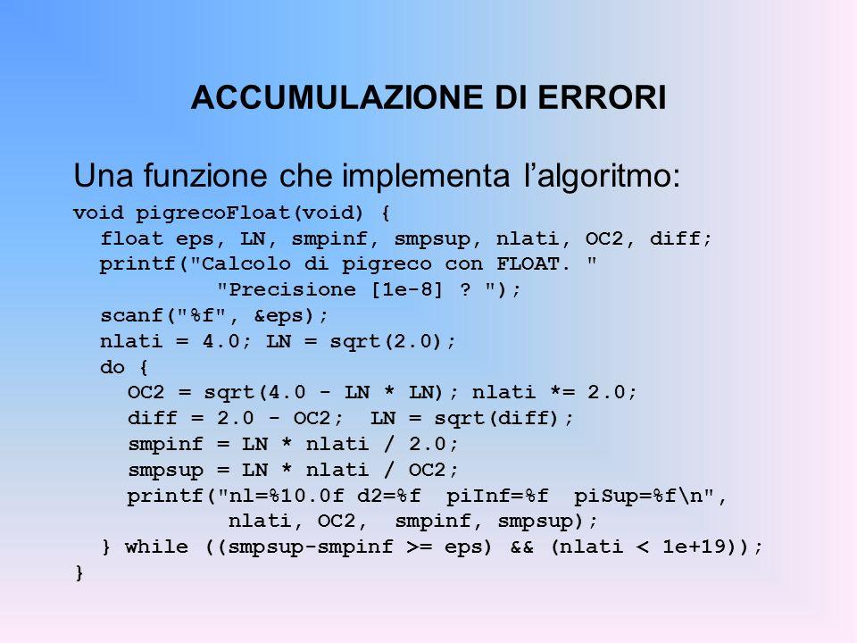 ACCUMULAZIONE DI ERRORI Una funzione che implementa lalgoritmo: void pigrecoFloat(void) { float eps, LN, smpinf, smpsup, nlati, OC2, diff; printf(