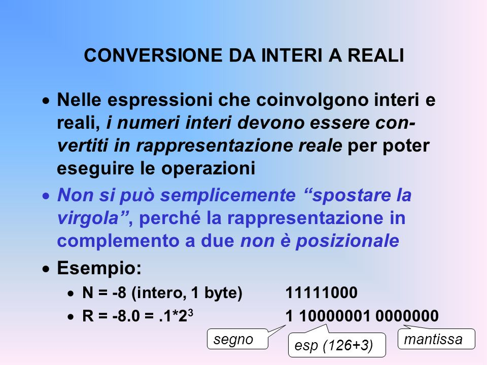 CONVERSIONE DA INTERI A REALI Nelle espressioni che coinvolgono interi e reali, i numeri interi devono essere con- vertiti in rappresentazione reale p