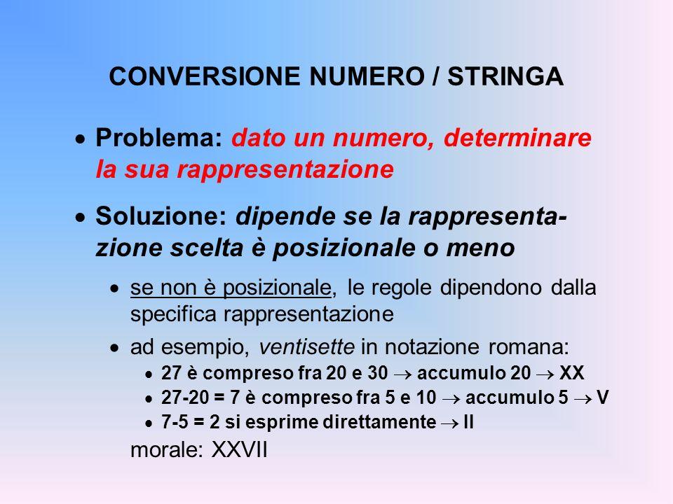 CONVERSIONE NUMERO / STRINGA Problema: dato un numero, determinare la sua rappresentazione Soluzione: dipende se la rappresenta- zione scelta è posizi