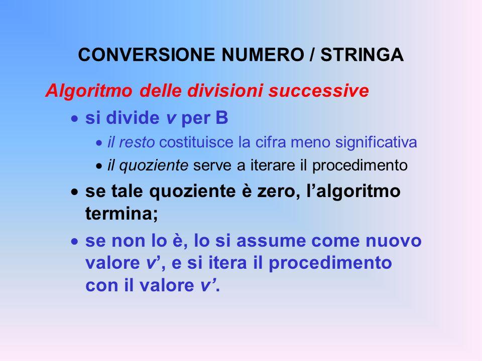 CONVERSIONE NUMERO / STRINGA Algoritmo delle divisioni successive si divide v per B il resto costituisce la cifra meno significativa il quoziente serv