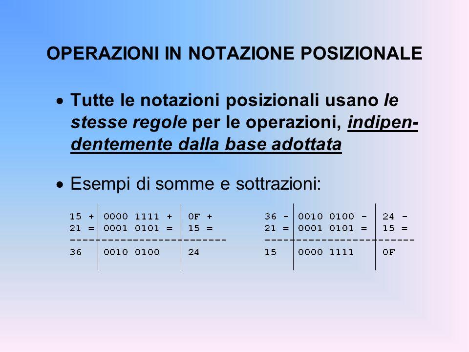 OPERAZIONI IN NOTAZIONE POSIZIONALE Tutte le notazioni posizionali usano le stesse regole per le operazioni, indipen- dentemente dalla base adottata E