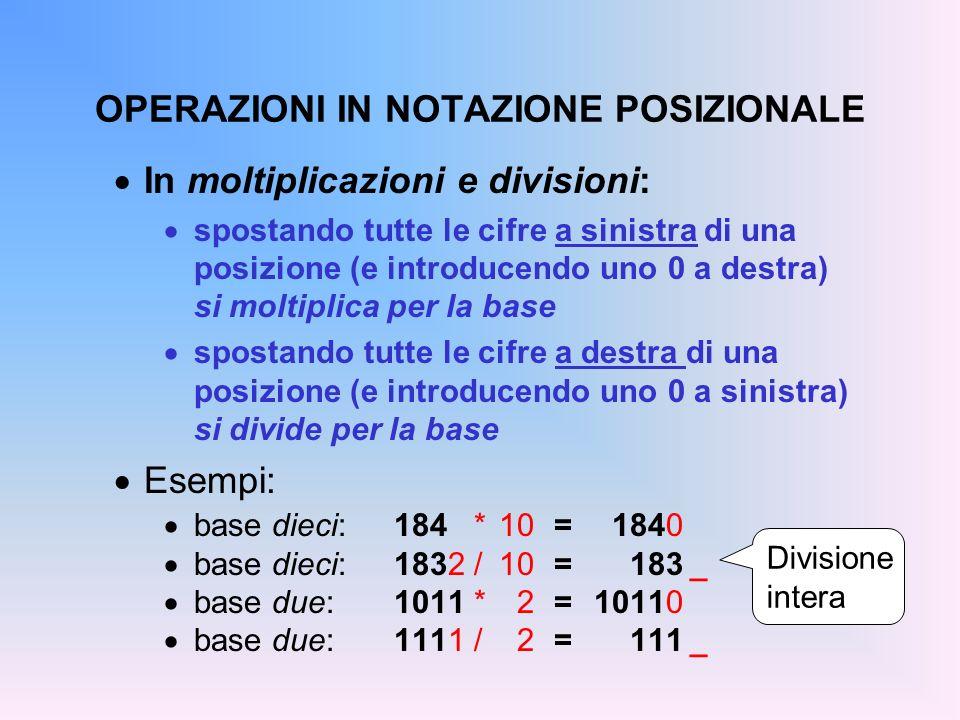 OPERAZIONI IN NOTAZIONE POSIZIONALE In moltiplicazioni e divisioni: spostando tutte le cifre a sinistra di una posizione (e introducendo uno 0 a destr