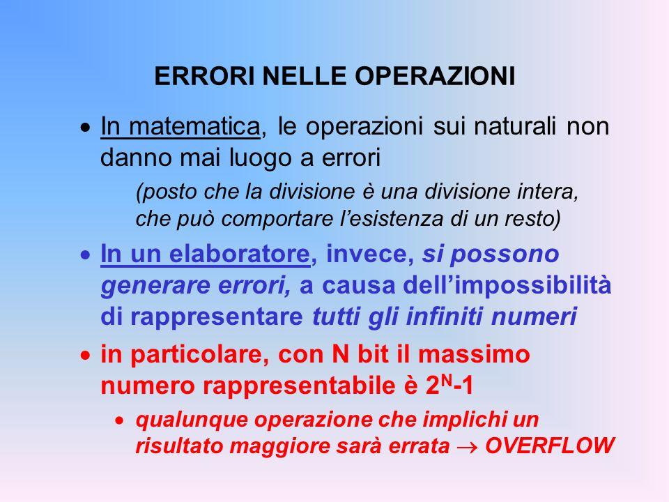 ERRORI NELLE OPERAZIONI In matematica, le operazioni sui naturali non danno mai luogo a errori (posto che la divisione è una divisione intera, che può