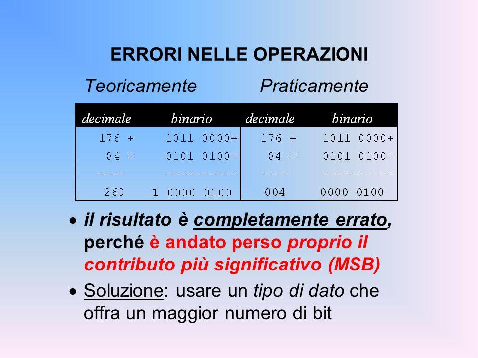 ERRORI NELLE OPERAZIONI TeoricamentePraticamente il risultato è completamente errato, perché è andato perso proprio il contributo più significativo (M