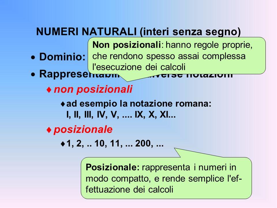OPERAZIONI IN NOTAZIONE POSIZIONALE Tutte le notazioni posizionali usano le stesse regole per le operazioni, indipen- dentemente dalla base adottata Esempi di somme e sottrazioni:
