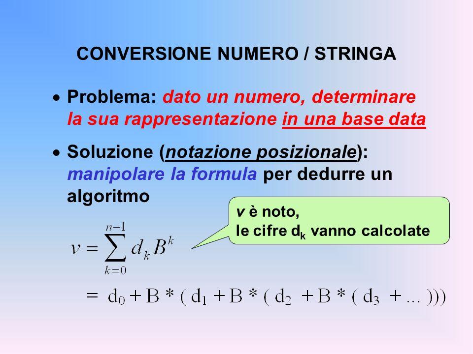 CONVERSIONE NUMERO / STRINGA Problema: dato un numero, determinare la sua rappresentazione in una base data Soluzione (notazione posizionale): manipol