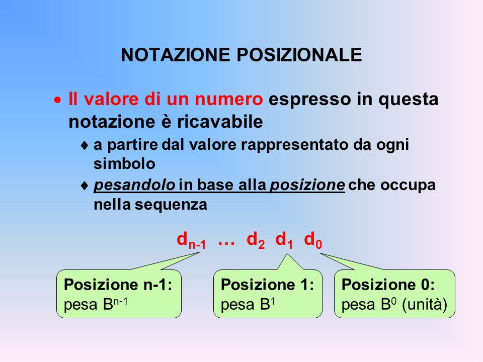 NOTAZIONE POSIZIONALE Il valore di un numero espresso in questa notazione è ricavabile a partire dal valore rappresentato da ogni simbolo pesandolo in