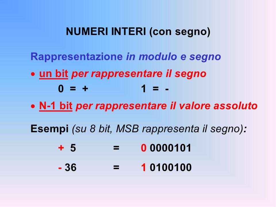 NUMERI INTERI (con segno) Rappresentazione in modulo e segno un bit per rappresentare il segno 0 = + 1 = - N-1 bit per rappresentare il valore assolut