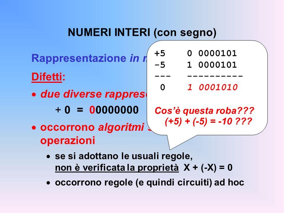 NUMERI INTERI (con segno) Rappresentazione in modulo e segno Difetti: due diverse rappresentazioni per lo zero + 0 = 00000000- 0 = 10000000 occorrono
