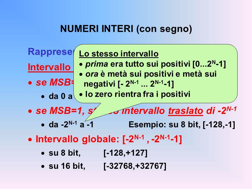 NUMERI INTERI (con segno) Rappresentazione in complemento a due Intervallo di numeri rappresentabili se MSB=0, è come per i naturali con N-1 bit da 0