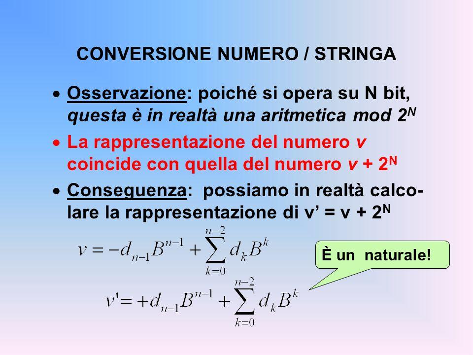 CONVERSIONE NUMERO / STRINGA Osservazione: poiché si opera su N bit, questa è in realtà una aritmetica mod 2 N La rappresentazione del numero v coinci
