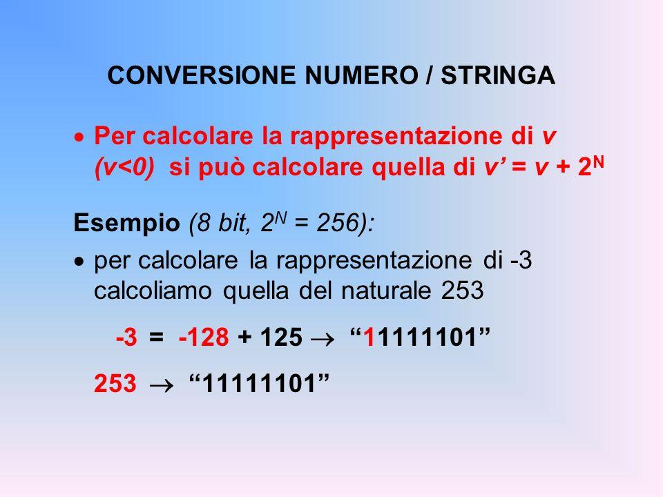 CONVERSIONE NUMERO / STRINGA Per calcolare la rappresentazione di v (v<0) si può calcolare quella di v = v + 2 N Esempio (8 bit, 2 N = 256): per calco