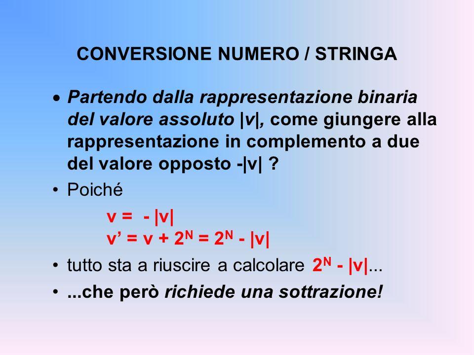 CONVERSIONE NUMERO / STRINGA Partendo dalla rappresentazione binaria del valore assoluto |v|, come giungere alla rappresentazione in complemento a due