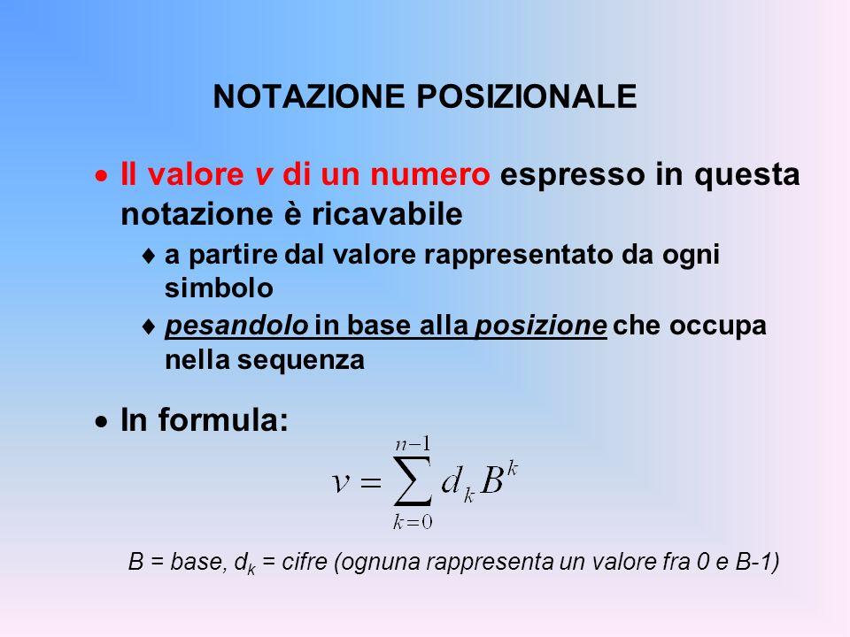 NOTAZIONE POSIZIONALE Il valore v di un numero espresso in questa notazione è ricavabile a partire dal valore rappresentato da ogni simbolo pesandolo