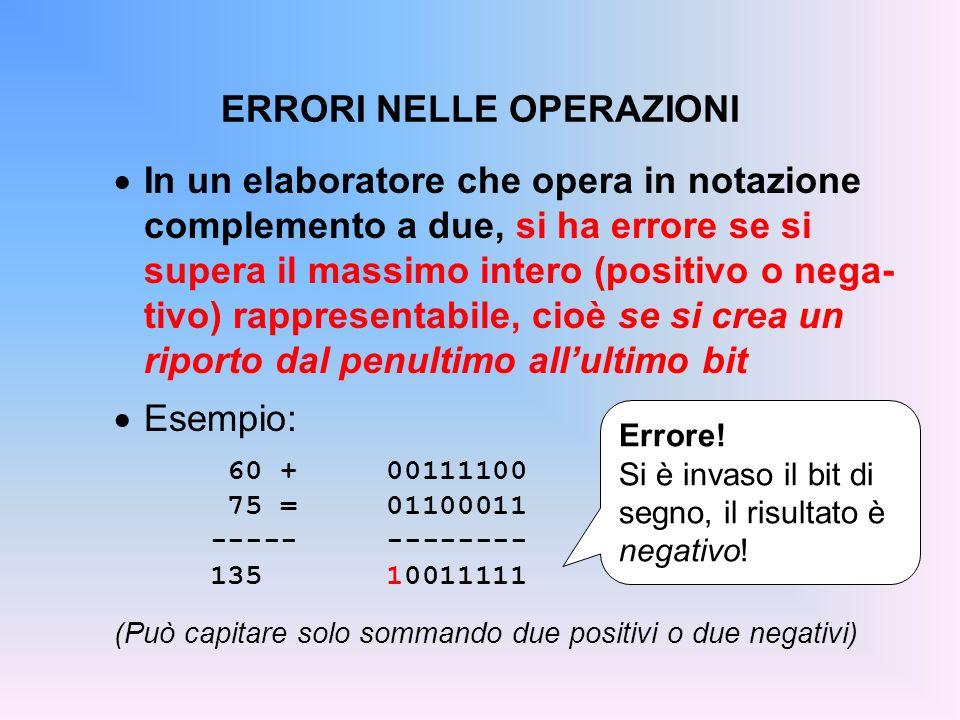 ERRORI NELLE OPERAZIONI In un elaboratore che opera in notazione complemento a due, si ha errore se si supera il massimo intero (positivo o nega- tivo