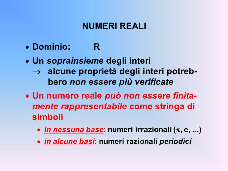 NUMERI REALI Dominio: R Un soprainsieme degli interi alcune proprietà degli interi potreb- bero non essere più verificate Un numero reale può non esse