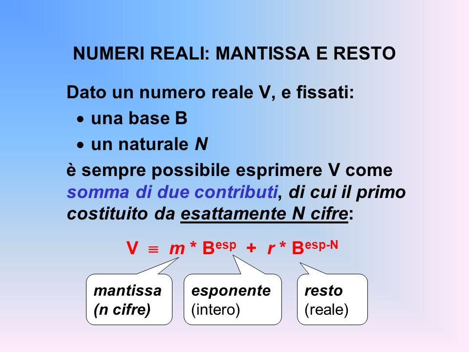 NUMERI REALI: MANTISSA E RESTO Dato un numero reale V, e fissati: una base B un naturale N è sempre possibile esprimere V come somma di due contributi