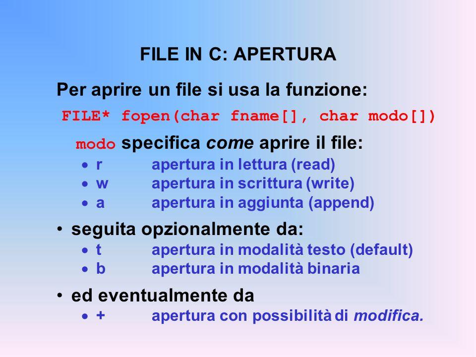 FILE IN C: APERTURA Per aprire un file si usa la funzione: FILE* fopen(char fname[], char modo[]) modo specifica come aprire il file: rapertura in let