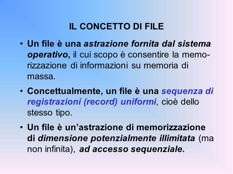 IL CONCETTO DI FILE Un file è una astrazione fornita dal sistema operativo, il cui scopo è consentire la memo- rizzazione di informazioni su memoria d