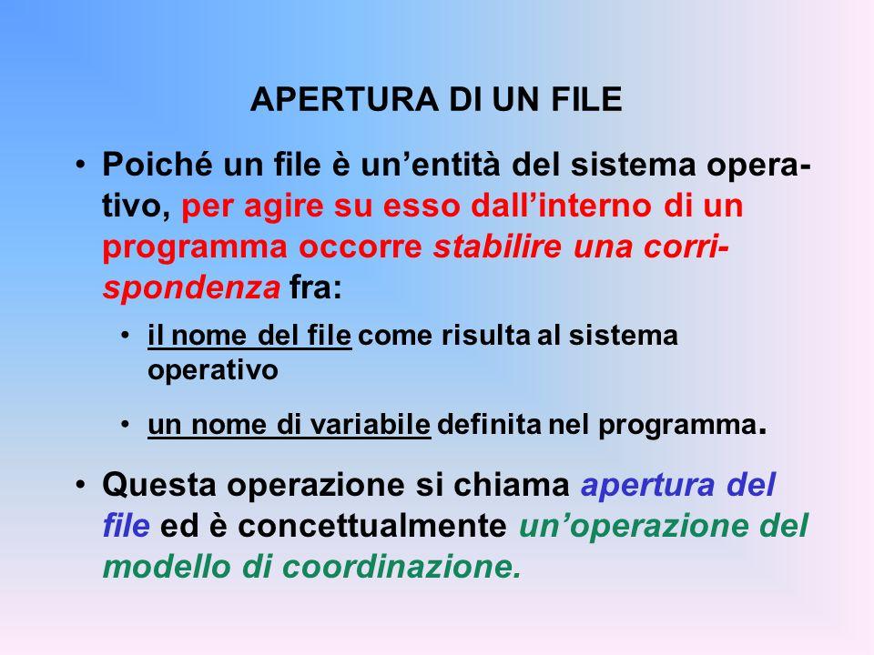 APERTURA DI UN FILE Poiché un file è unentità del sistema opera- tivo, per agire su esso dallinterno di un programma occorre stabilire una corri- spon