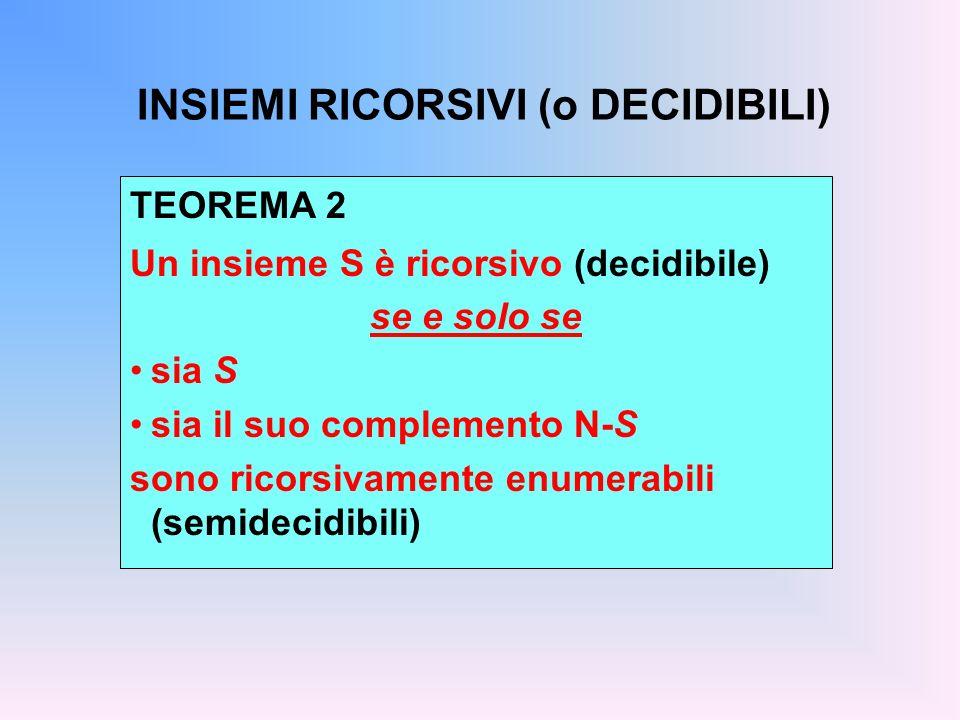 INSIEMI RICORSIVI (o DECIDIBILI) TEOREMA 2 Un insieme S è ricorsivo (decidibile) se e solo se sia S sia il suo complemento N-S sono ricorsivamente enu