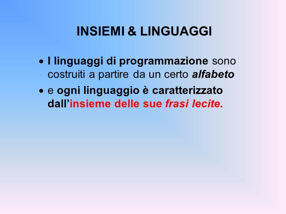INSIEMI & LINGUAGGI I linguaggi di programmazione sono costruiti a partire da un certo alfabeto e ogni linguaggio è caratterizzato dallinsieme delle s