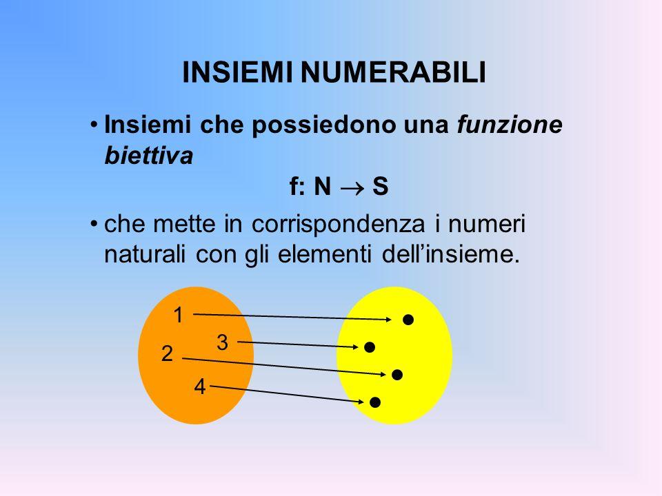INSIEMI NUMERABILI Insiemi che possiedono una funzione biettiva f: N S che mette in corrispondenza i numeri naturali con gli elementi dellinsieme. 1 2