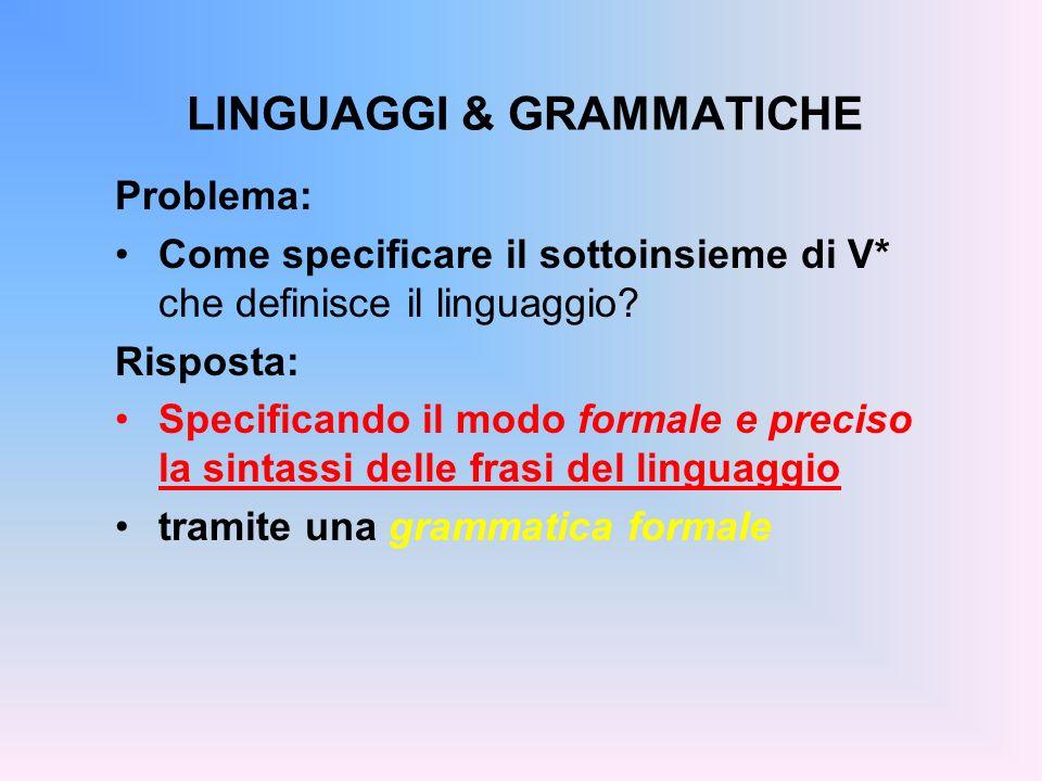 LINGUAGGI & GRAMMATICHE Problema: Come specificare il sottoinsieme di V* che definisce il linguaggio? Risposta: Specificando il modo formale e preciso