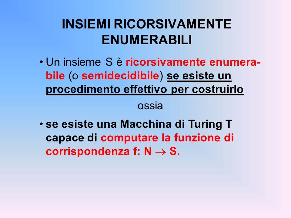 INSIEMI RICORSIVAMENTE ENUMERABILI Un insieme S è ricorsivamente enumera- bile (o semidecidibile) se esiste un procedimento effettivo per costruirlo o