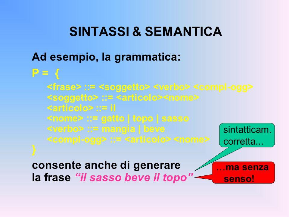 SINTASSI & SEMANTICA Ad esempio, la grammatica: P = { ::= ::= il ::= gatto | topo | sasso ::= mangia | beve ::= } consente anche di generare la frase