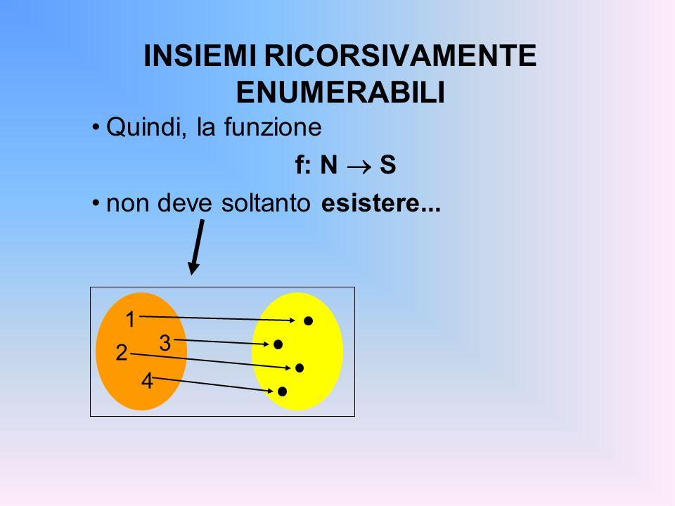 INSIEMI RICORSIVAMENTE ENUMERABILI Quindi, la funzione f: N S non deve soltanto esistere......deve essere computabile.