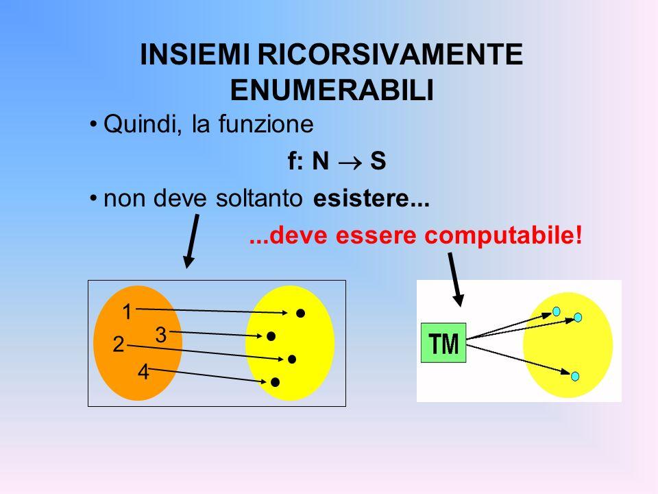 INSIEMI RICORSIVAMENTE ENUMERABILI Quindi, la funzione f: N S non deve soltanto esistere......deve essere computabile! 1 2 3 4