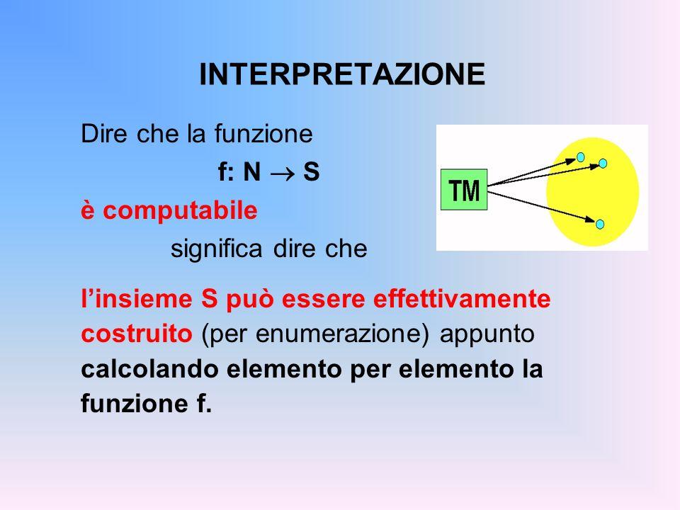 INTERPRETAZIONE Dire che la funzione f: N S è computabile significa dire che linsieme S può essere effettivamente costruito (per enumerazione) appunto