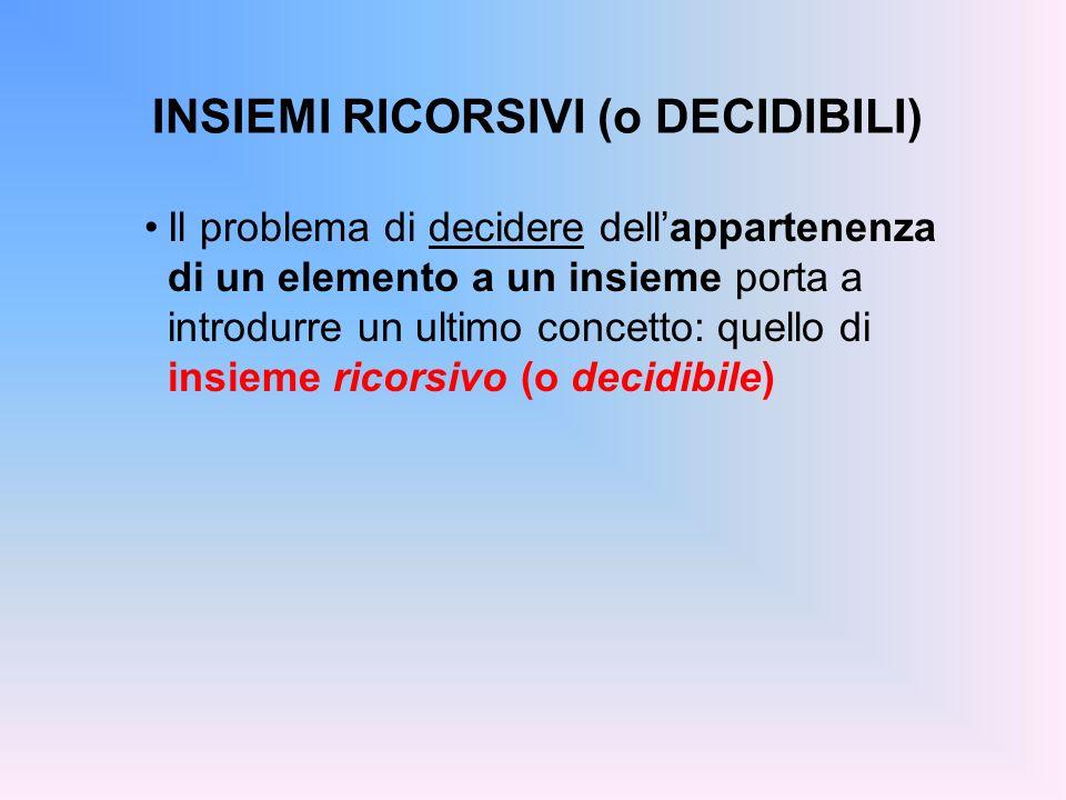 INSIEMI RICORSIVI (o DECIDIBILI) Il problema di decidere dellappartenenza di un elemento a un insieme porta a introdurre un ultimo concetto: quello di
