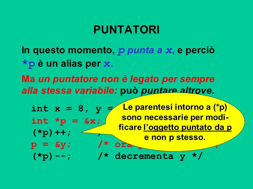 PUNTATORI In questo momento, p punta a x, e perciò *p è un alias per x. Ma un puntatore non è legato per sempre alla stessa variabile: può puntare alt