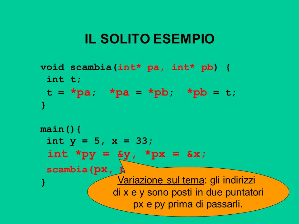 IL SOLITO ESEMPIO void scambia(int* pa, int* pb) { int t; t = *pa ; *pa = *pb ; *pb = t; } main(){ int y = 5, x = 33; int *py = &y, *px = &x; scambia( px, py ); } Variazione sul tema: gli indirizzi di x e y sono posti in due puntatori px e py prima di passarli.