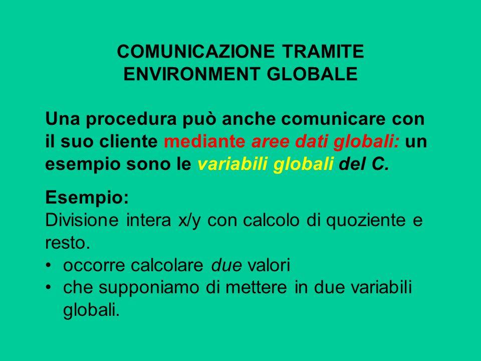 COMUNICAZIONE TRAMITE ENVIRONMENT GLOBALE Una procedura può anche comunicare con il suo cliente mediante aree dati globali: un esempio sono le variabili globali del C.