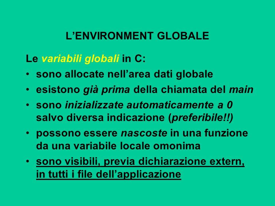 LENVIRONMENT GLOBALE Le variabili globali in C: sono allocate nellarea dati globale esistono già prima della chiamata del main sono inizializzate auto