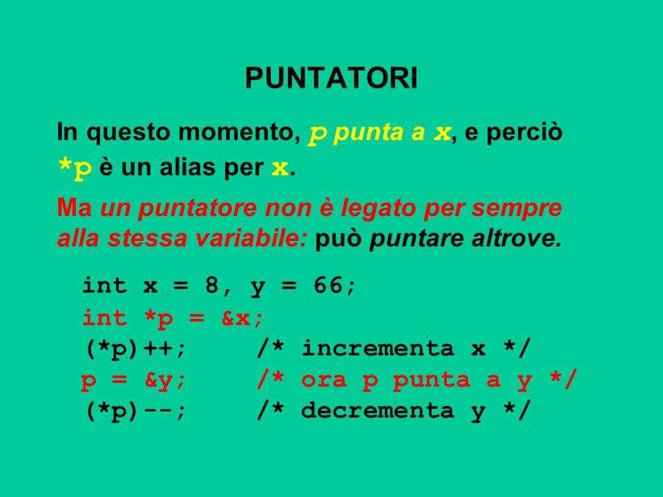 PUNTATORI In questo momento, p punta a x, e perciò *p è un alias per x.