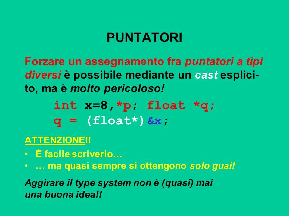 PUNTATORI Forzare un assegnamento fra puntatori a tipi diversi è possibile mediante un cast esplici- to, ma è molto pericoloso! int x=8,*p; float *q;